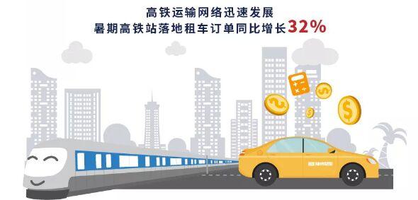 manbetx万博app汽车租赁